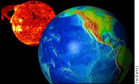 terre tourne autour du soleil